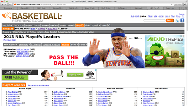Carmelo Anthony likes to shoot the ball. A lot.