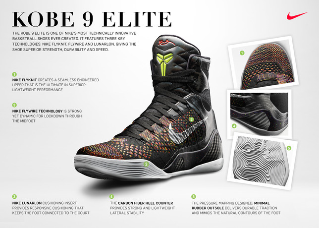 buy popular a6570 3315a For a more comprehensive breakdown of the Kobe 9 Elite, see below (courtesy  of Nike)