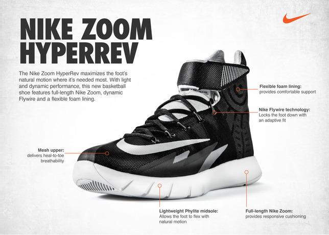Zoom-HyperRev-Tech-Sheet-2_26200