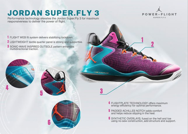 Jordan_Super.Fly_3_Tech_Sheet_32201