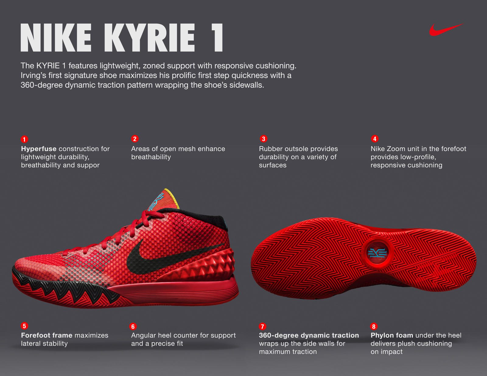 KYRIE_1_Tech_Sheet_native_1600