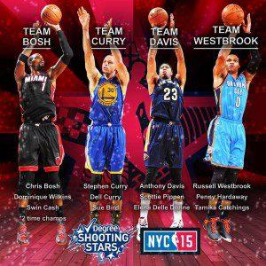 NBA-Shooting-Stars-Challenge-Players