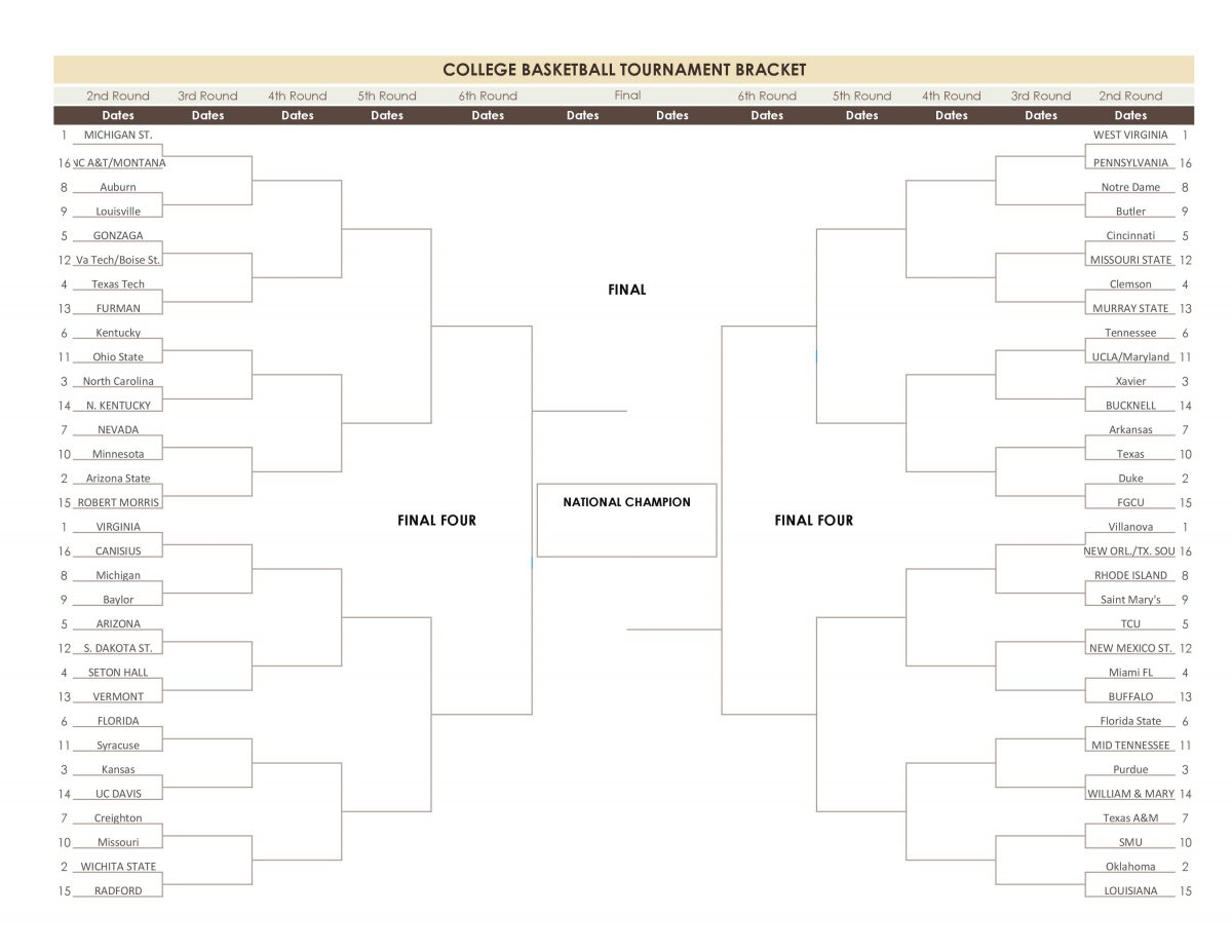 March Madness 2018-1718