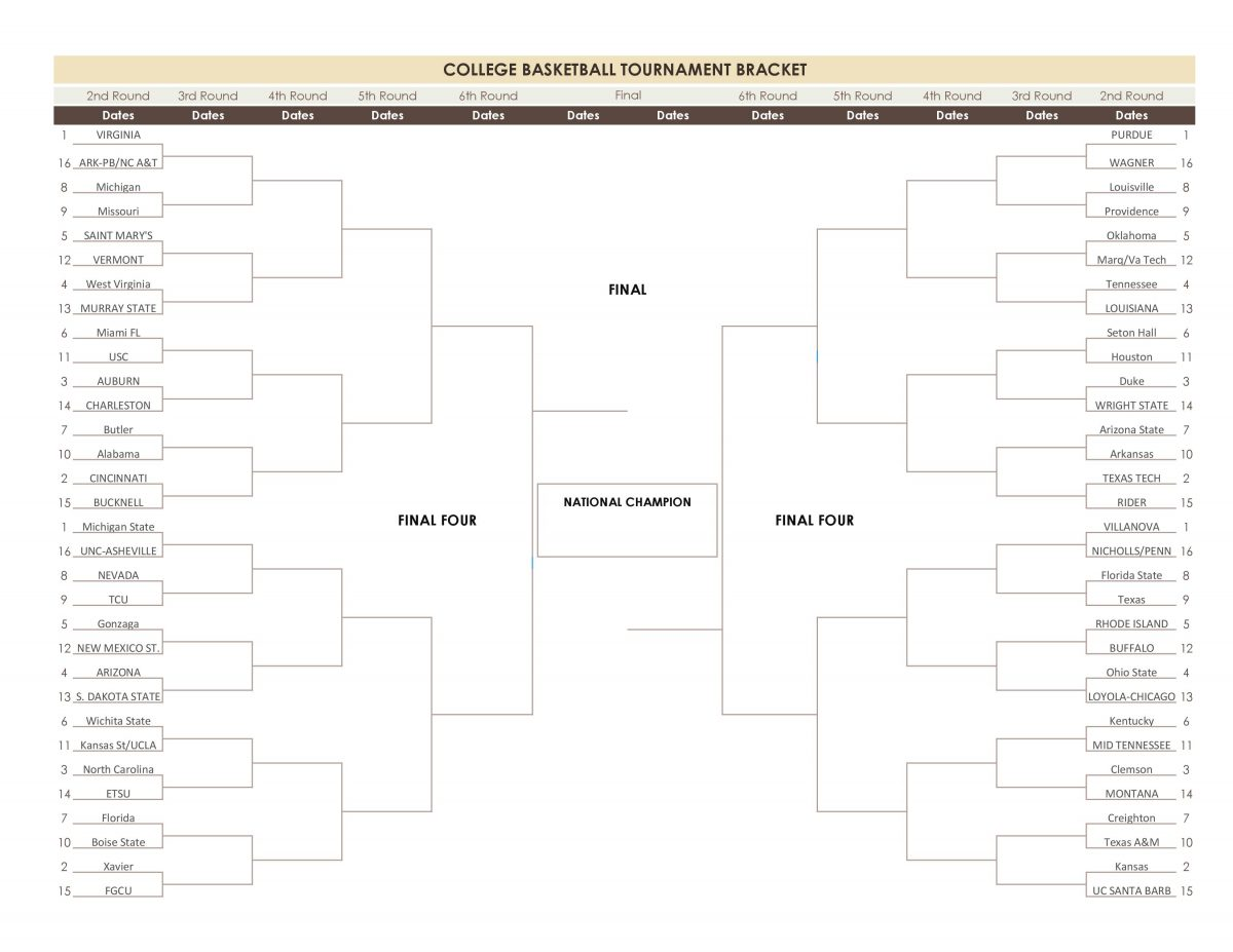 March Madness 2018-21018