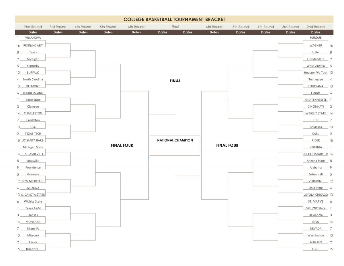 March Madness 2018-2518