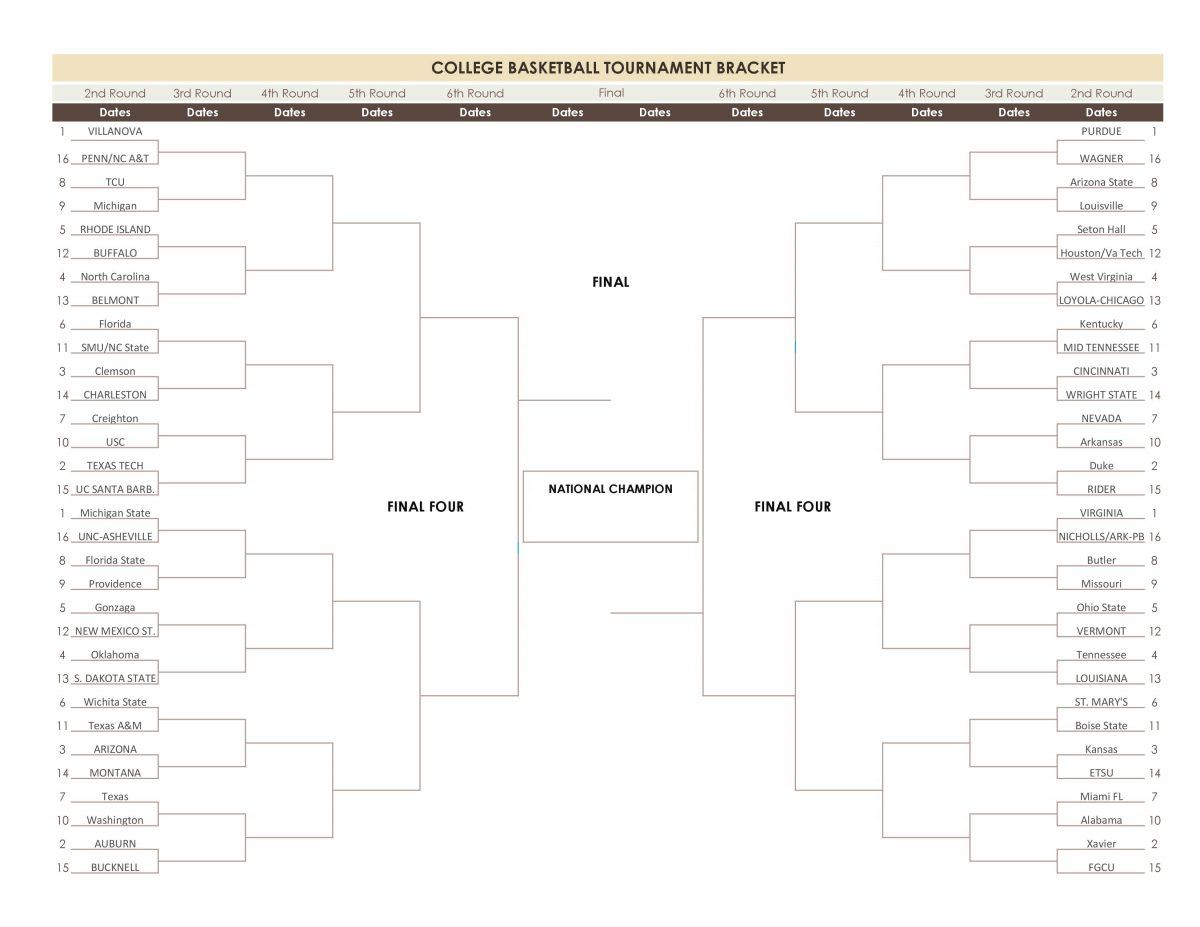March Madness 2018-2718