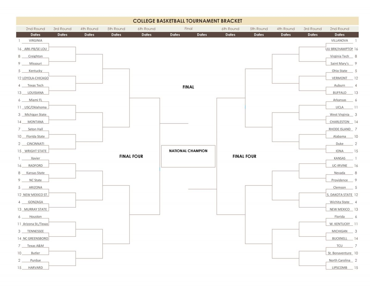 March Madness 2018-31018