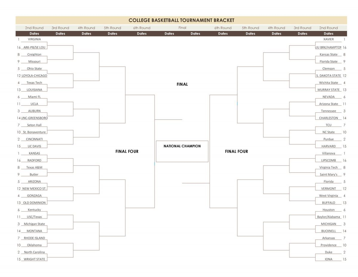 March Madness 2018-3918