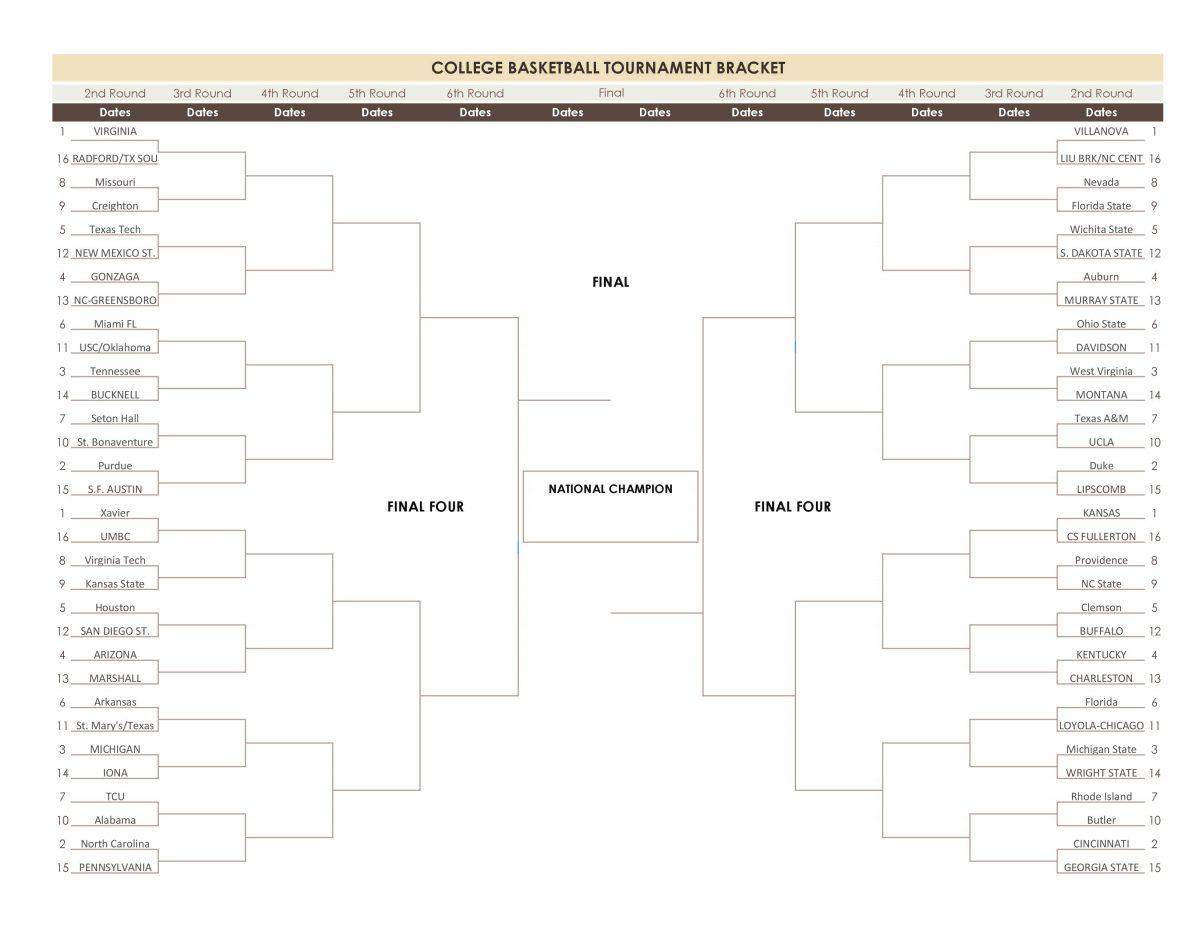 March Madness 2018-FINAL
